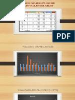Estadistica Datos No Agrupados