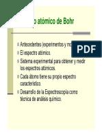 01_Modelo atómico de Bohr