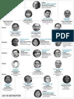 El equipo titular de las campañas presidenciales