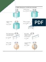 Momentos de Inercia de objetos rígidos.pdf