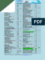Lista de Prec. May 2018