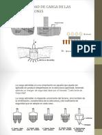 7 Capacidad de Carga Cimentaciones Suelos2 2015 Modo de Compatibilidad