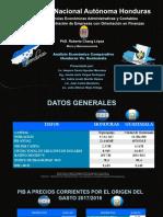 Analisis Economico Comparativo Honduras vs. Guatemala
