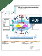 8.0 Quality Process Map