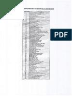 Relay Identification IEEE-1