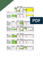 Room Expenses Test Data