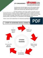 About Community Organising  - Citizens Cymru Wales (2) (002).pdf