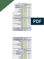 rbed 13-17 regional data referral entry sheet