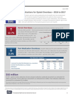 Opioid Hospitalization Rates