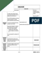 Analia Tax Notes-2011