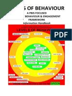 levels of behaviour information handbook