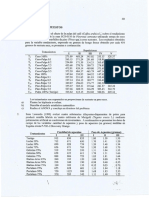 Primer Ejercicio ANOVA DE080618