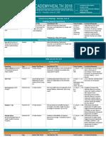 2018 SHADAC Presentation Schedule DRAFT_v2 6.13.14
