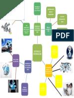 Mapa-ConceptualProcesos