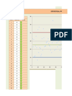Statistical Process Control - C Chart .xlsx