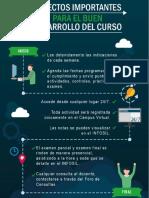 01_Aspectos_importantes.pdf