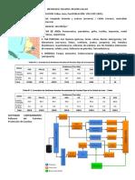 infografía-pc2.docx