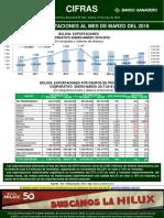 Cifras 696 Bolivia Exportaciones Marzo 2018