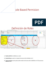 RBP – Role Based Permision SFSF