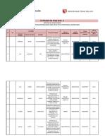 Catalogo de Tesis Pregrado 2014 I
