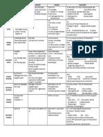 69080216-Diferencias-en-el-Examen-fisico-de-Valvulopatias.pdf
