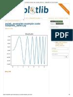 Pylab_examples Example Code_ Subplots_demo.py — Matplotlib 2.0.2 Documentation