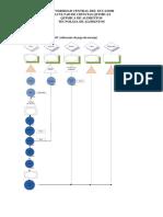 Diagrama de Flujo Ushiña Docx
