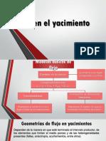 TIPOS_DE_FLUJO_EN_EL_YACIMIENTO.pptx