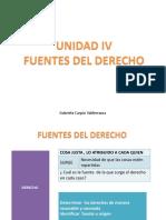 FUENTES  DEL  DERECHO  TERMINADAS.pptx