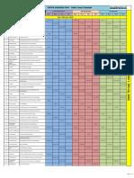 SUPRA2016 Static Schedule