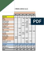 Resumen Actualizado Primaria Acero de Acero