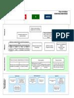 Plantilla Para Mapa Estratégico
