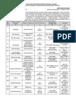 Notification MHRB Assam Demonstrator Lecturer Other Posts2