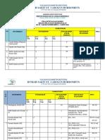 Pola Ketenagaan Kprewt Makro 2015 Rscb
