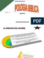 ANTROPOLOGIA BIBLICA