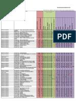 Indice Calidad Noviembre 2017 DRM Proyectos