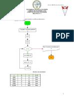 Práctica 1 - Diagrama de Flujo