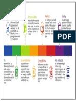 infographic desktop version