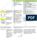 Resumen Angulos de Direccion