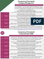MBM Competency Frameworks Soft Skills DAS 14-06-16
