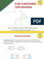 Analisis de Funciones-funcion Inversa