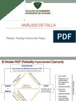 271781507-Analisis-de-falla-pdf.pdf
