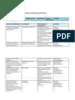 Planificacion Anual de Matematica.docx 8