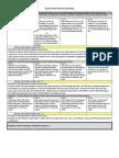 self-evaluation standard 4