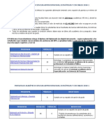 diplomadosopciongrado2018facultaddecienciasadministrativaseconomicascontables