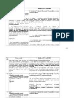Suport de Curs Profit 10.11.2009 Tabel Comparativ 01 10