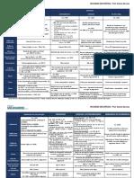 Recursos-em-espécie-resumo-geral-NCPC.pdf