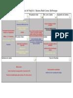 Planilha Modelo Canvas de Negocio-1
