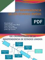 La Independencia de Los Eeuu