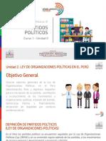 Md III Cur 1 Un 2  Partidos Políticos.pdf